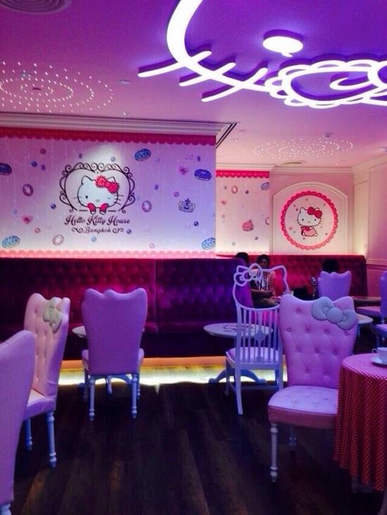 Sanrio Hello Kitty House