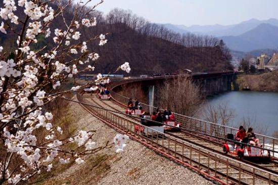 江村RailBike