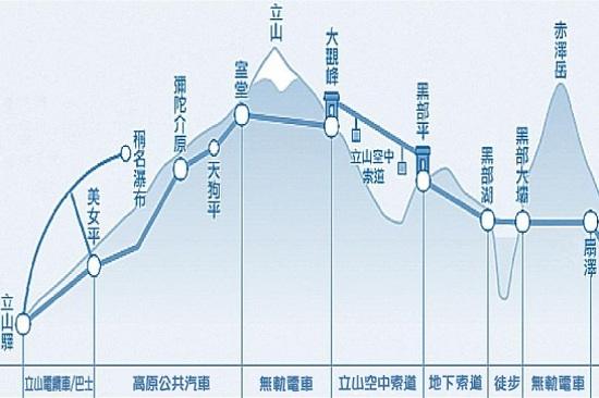 立山黑部MAP