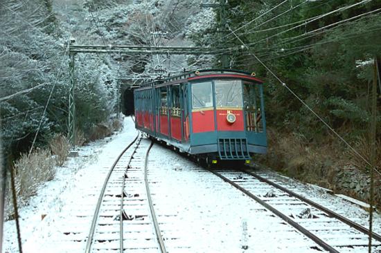 六甲山登山纜車