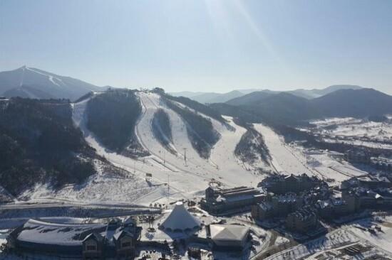 Alpensia滑雪場